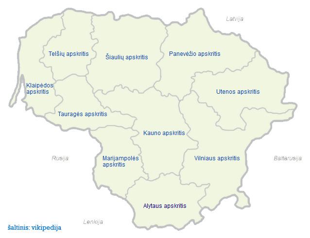 lietuvos-apskritys